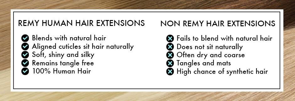 Remy human hair extensions by ZALA